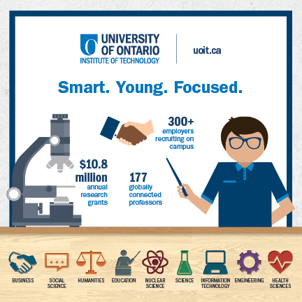 General UOIT Infographic Card Cover