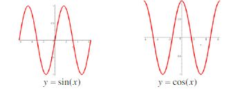Domain and Range of a Trigonometric Function