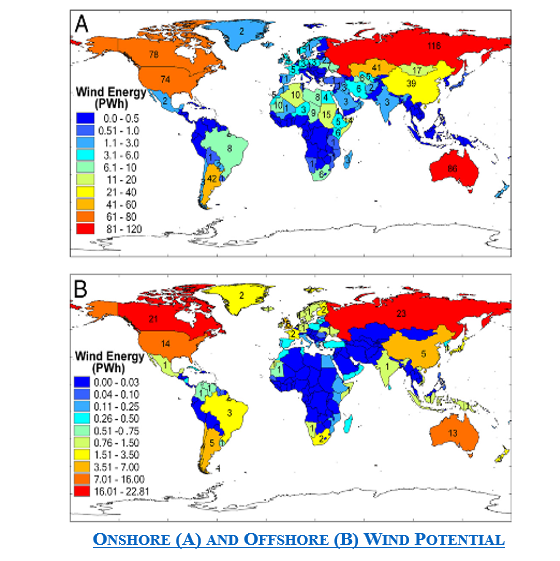 Annual wind energy potential country by country